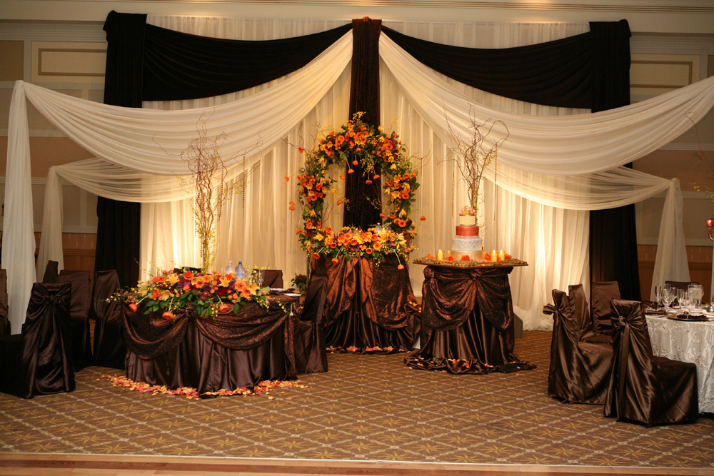 Underwraps Decor